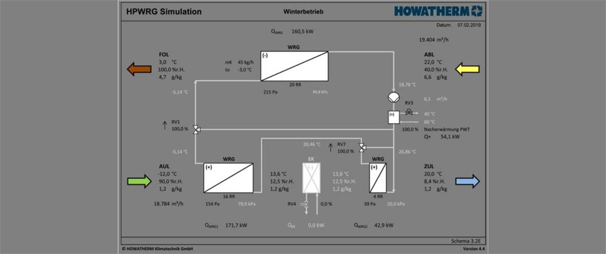 Howatherm HPWRG Simulation 2b
