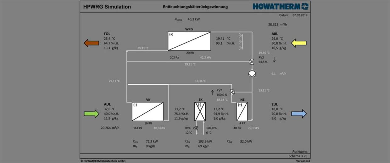 Howatherm HPWRG Simulation 3b