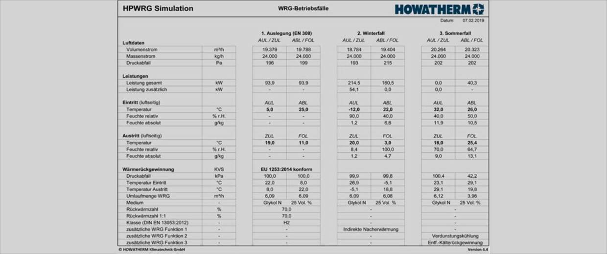 Howatherm HPWRG Simulation 4b